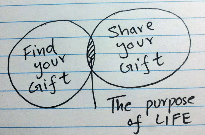 What Is Your Life Purpose?