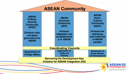 War on ASEAN Talents