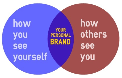 Revisiting My Thoughts On Personal Branding