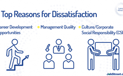 Laws of Attraction 1: Dissatisfaction of Filipino Employees