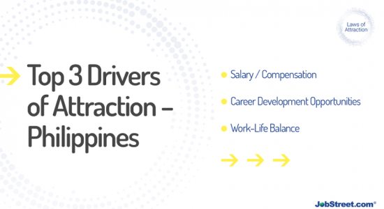 Top 3 Drivers of Attraction in Philippine Market