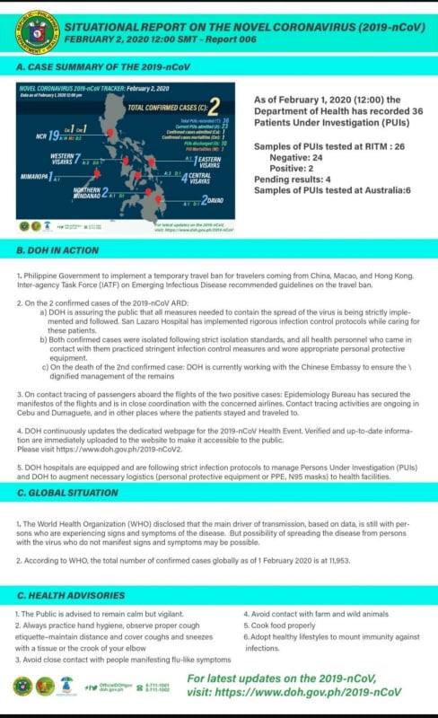 Report on the spread of COVID-19  in the Philippines